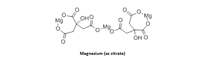 Magnesium Supplement information - covers deficiency