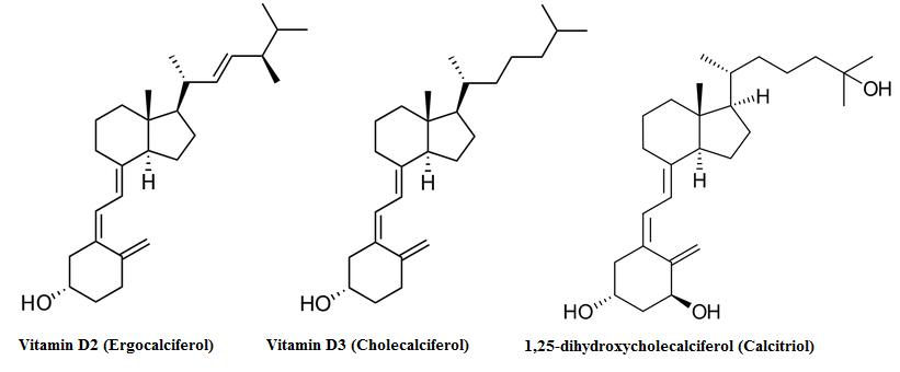 Vitamin D - Scientific Review on Usage, Dosage, Side Effects ...